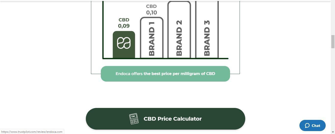 endoca price 3