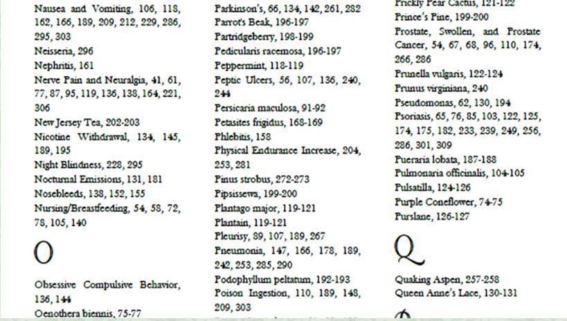 index of plants